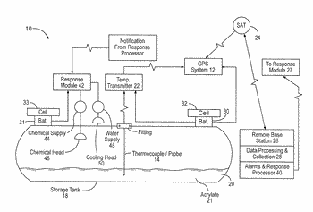 Acrylate-based sulfur scavenging agents for use in oilfield operations