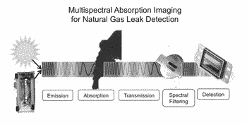 Hydrocarbon leak imaging and quantification sensor