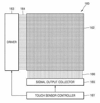 Combined fingerprint recognition touch screen device, method of driving the touch screen device, and electronic ...