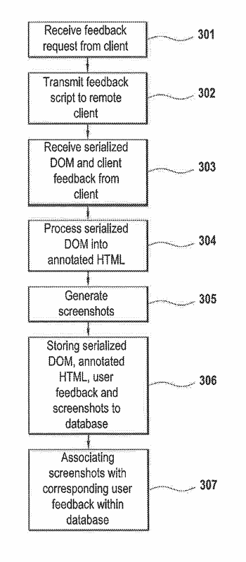 System and method for generating and monitoring feedback of a published webpage as implemented on ...