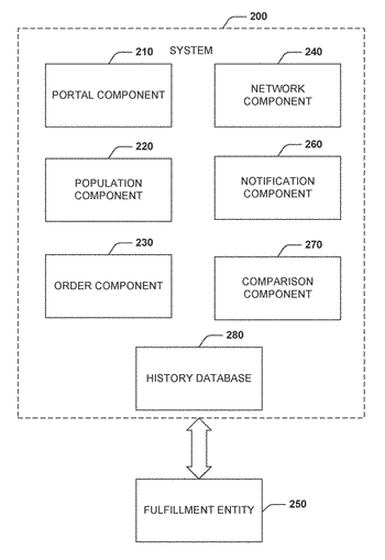 Systems and methods for fulfilling medical orders
