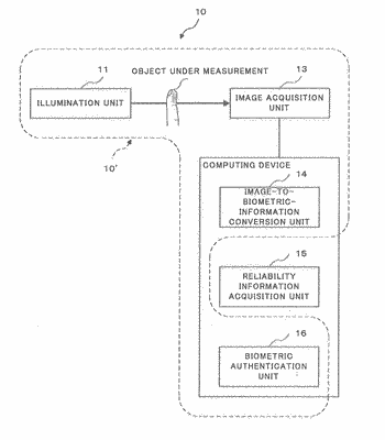 Biometric authentication apparatus and biometric authentication method