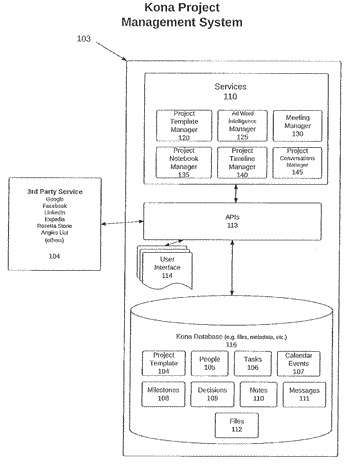 System and method for managing projects