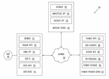 Systems and methods for facilitating transactions  using pattern recognition