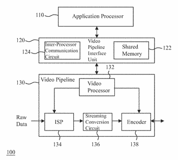 Image processing device, video subsystem and video pipeline
