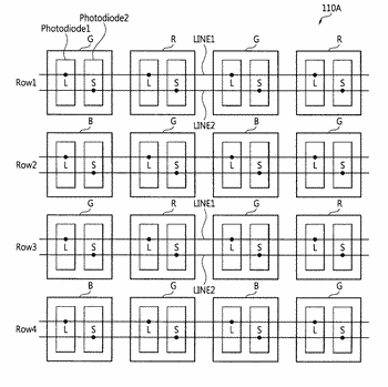 Image sensor including a pixel having photoelectric conversion elements and image processing device having the ...