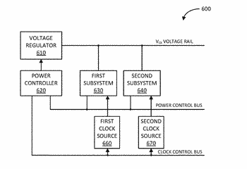System and method for reducing power consumption and improving performance based on shared regulator current ...