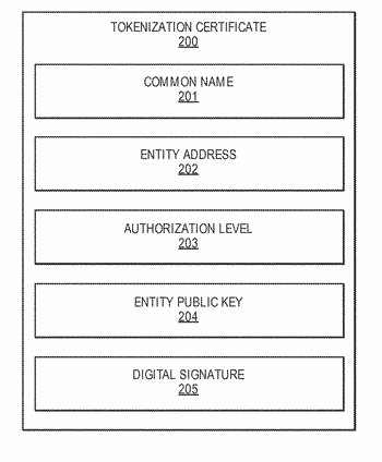 Systems and methods for secure detokenization