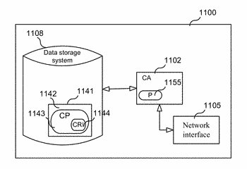 Automatic network mangement system and methods
