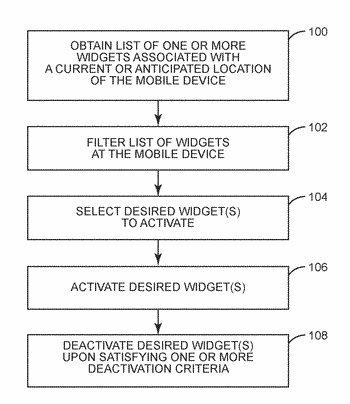 System and method for automated location-based widgets