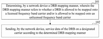 Drb mapping method and apparatus