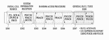 Method for transmitting/receiving d2d signal in wireless communication system and apparatus therefor