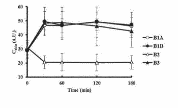 Hydrophilic external gel formulation capable of enhancing skin permeability of tacrolimus
