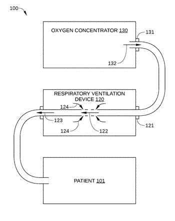 Oxygen gas concentrator with outlet accumulator