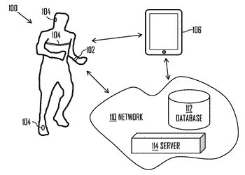 System for monitoring physiological activity