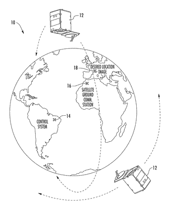 Parallel calculation of satellite access windows and native program implementation framework