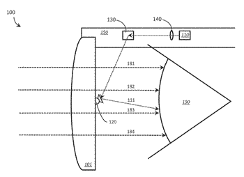 Systems, devices, and methods for wearable heads-up displays
