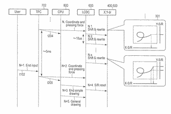 Display device and method of controlling the same