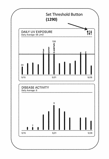 Methods, systems, and apparatuses for accurate measurement and real-time feedback of solar ultraviolet exposure