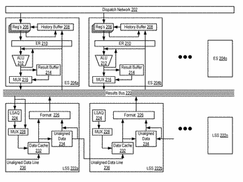 Power management of branch predictors in a computer processor