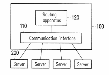 Apparatus assigning controller and data sharing method