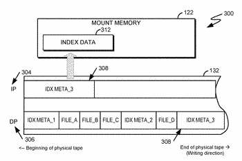 Linear tape file system selective file and directory tape mounting