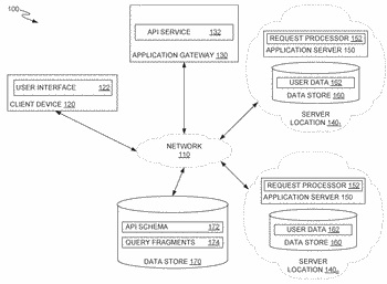 Optimizing write operations in object schema-based application programming interfaces (apis)