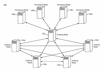Method and system for an efficient consensus mechanism for permssioned blockchains using bloom filters and ...