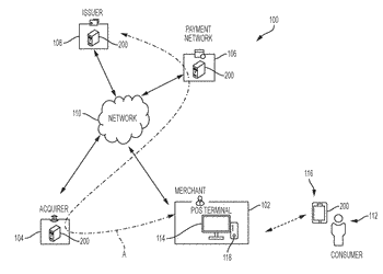 Systems and methods for use in facilitating interactions between merchants and consumers