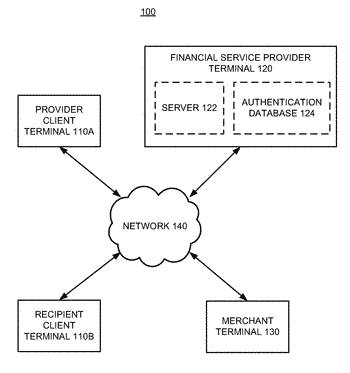 Systems and methods for providing a redeemable commerce object