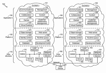 Enforcing compliance with administrative requirements relating to using computing resources
