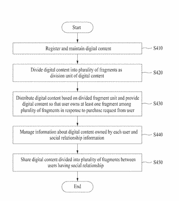 Methods and systems for providing digital content based on a social relationship
