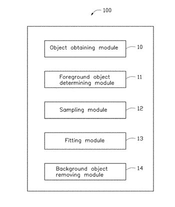 Image processing system and method