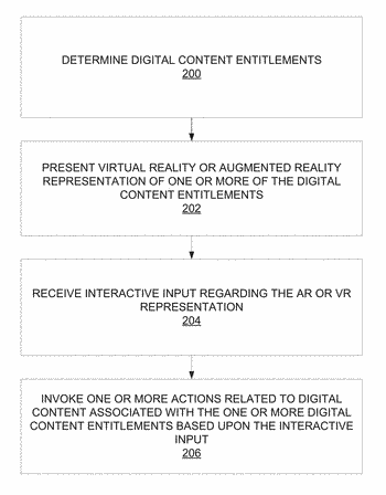 Augmented or virtual reality digital content representation and interaction