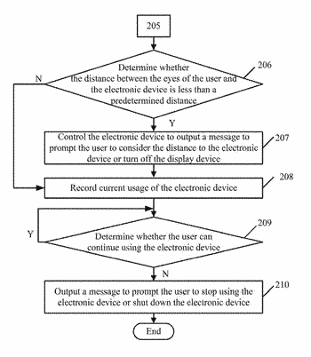 Electronic device and eye protecting method therefor