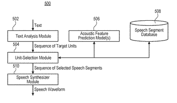Unit-selection text-to-speech synthesis based on predicted concatenation parameters