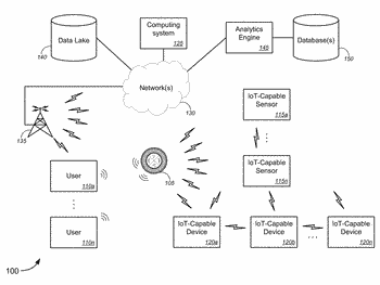 Internet of things (iot) human interface apparatus, system, and method