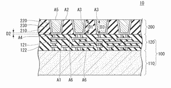 Semiconductor device and method of manufacturing semiconductor device
