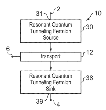 Graphene double-barrier resonant tunneling device