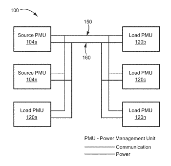 Systems and methods for modular dc microgrids with control of loads