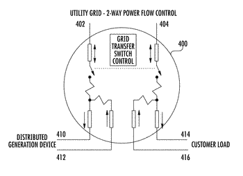 Utility meter for use with distributed generation device