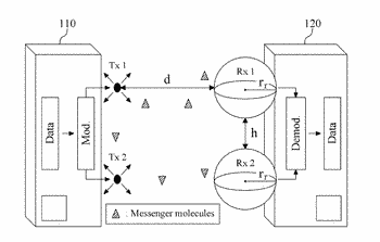 Method for receiving data in mimo molecular communication system