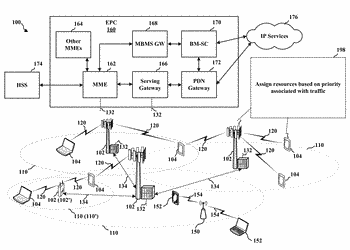 Inter-cell interference mitigation for traffic according to priority
