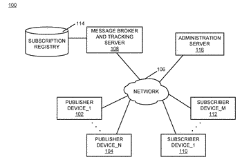 Monitoring of subscriber message processing in a publish/subscribe messaging environment