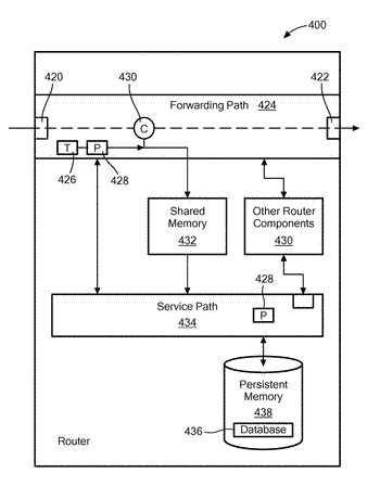Session continuity in the presence of network address translation