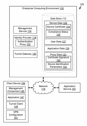 Device authentication based upon tunnel client network requests