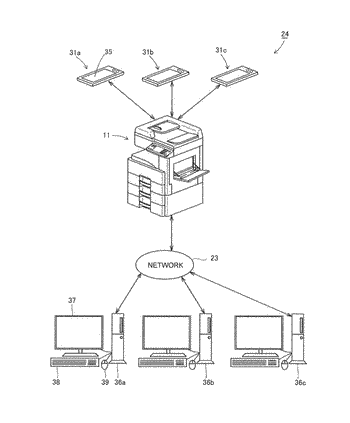 Image forming system