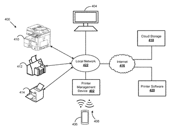Printing device software management and common interface
