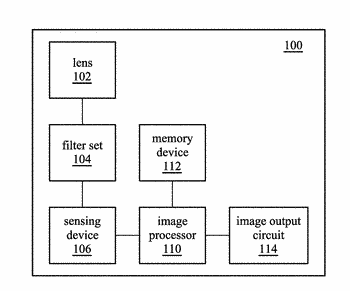 Image processing method and imaging device
