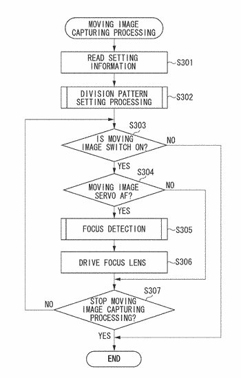 Imaging apparatus and method for controlling the same